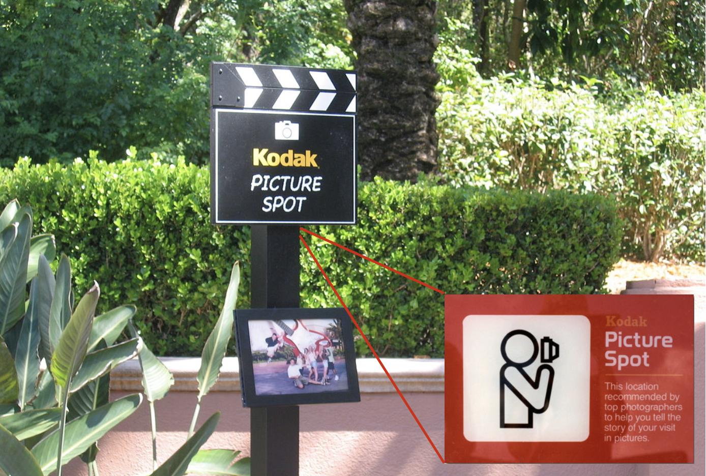 Bildidee Kodak Picture Spot